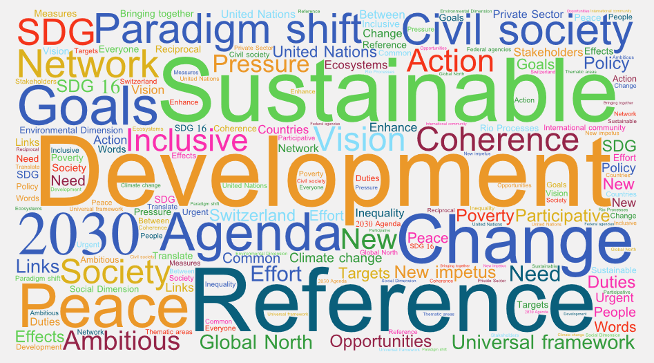 2030 Agenda: universal reference framework for sustainable development